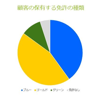【11-3】プレゼン力UP!パワポのグラフを見やすくする6つのコツ_画面ショット3-2