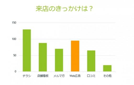 【11-3】プレゼン力UP!パワポのグラフを見やすくする6つのコツ_画面ショット3-1