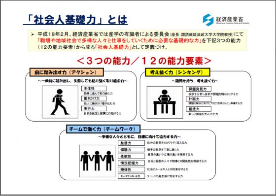 【12‐4】社会人基礎力