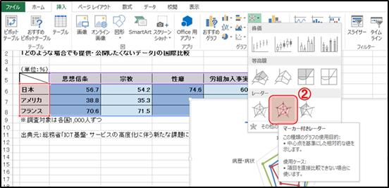(レーダーチャート)4.作成手順