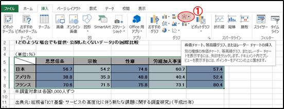 (レーダーチャート)3.作成手順