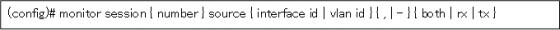 図4コマンド1 (Unicode エンコードの競合)