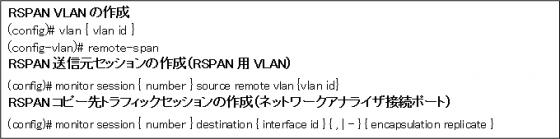 図10コマンド5 (Unicode エンコードの競合)