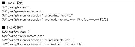 図12コマンド6 (Unicode エンコードの競合)