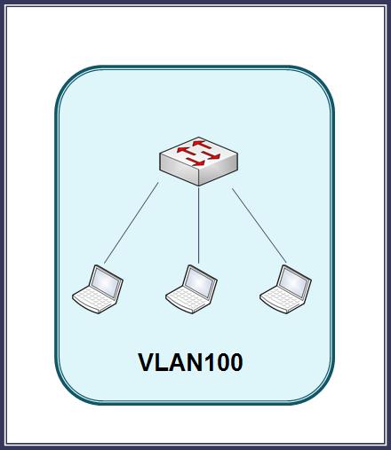図1通常のvlan