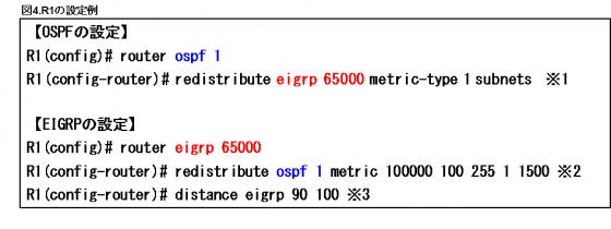 図4.R1の設定例