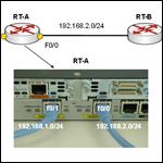 CCNA資格対策!ネットワーク技術〜OSPF編〜