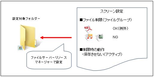 図1ファイルスクリーンイメージ