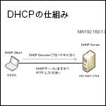 CCNA資格対策!ネットワーク技術 〜DHCP編〜