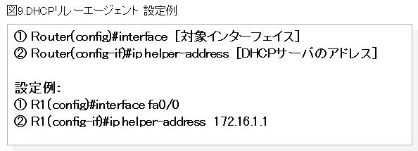 DHCPリレーエージェント設定例