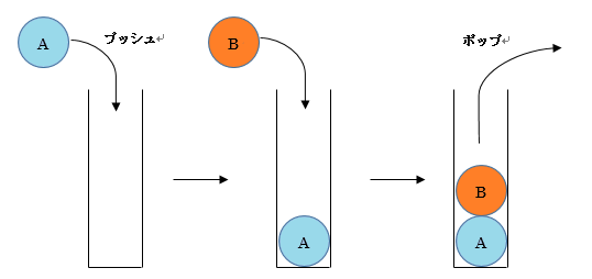 stack_functions1