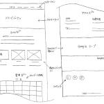 Webサイト制作フロー 〜制作から運用まで その2〜