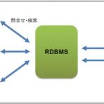 データベース_その1