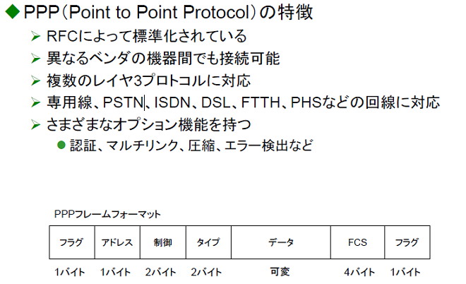 PPP(Point To Point Protocol)その1