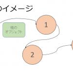 どう違うの?JavaにおけるListと配列の違いと使い分け
